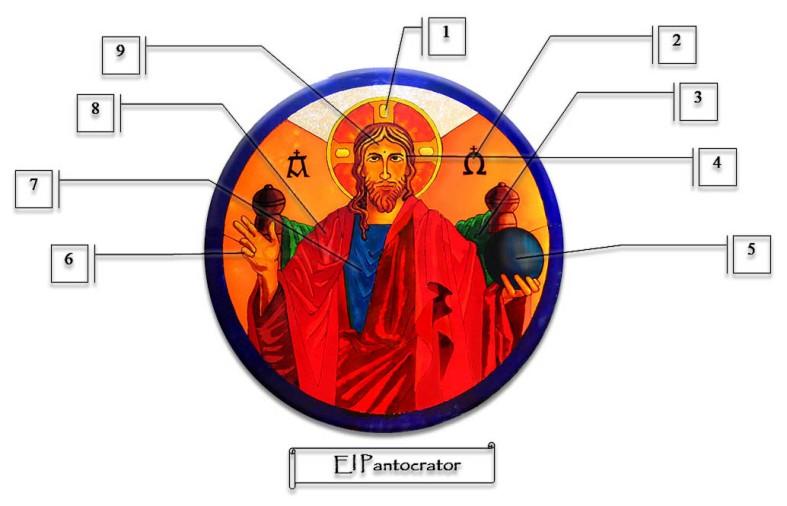 Vidriera Cristo explicada