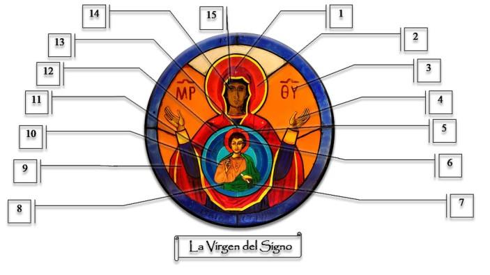 Vidriera Virgen explicada