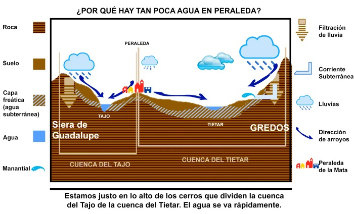 Esquema cuencas fluviales